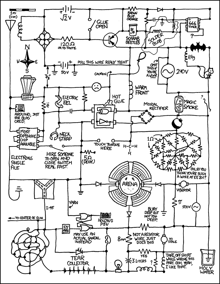 Fuse Box Diagram Mercedes W108